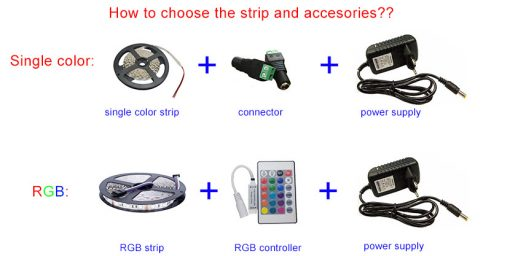 LED Strip 1-Meter with U-Channel